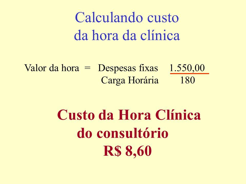 Calculando custo da hora da clínica