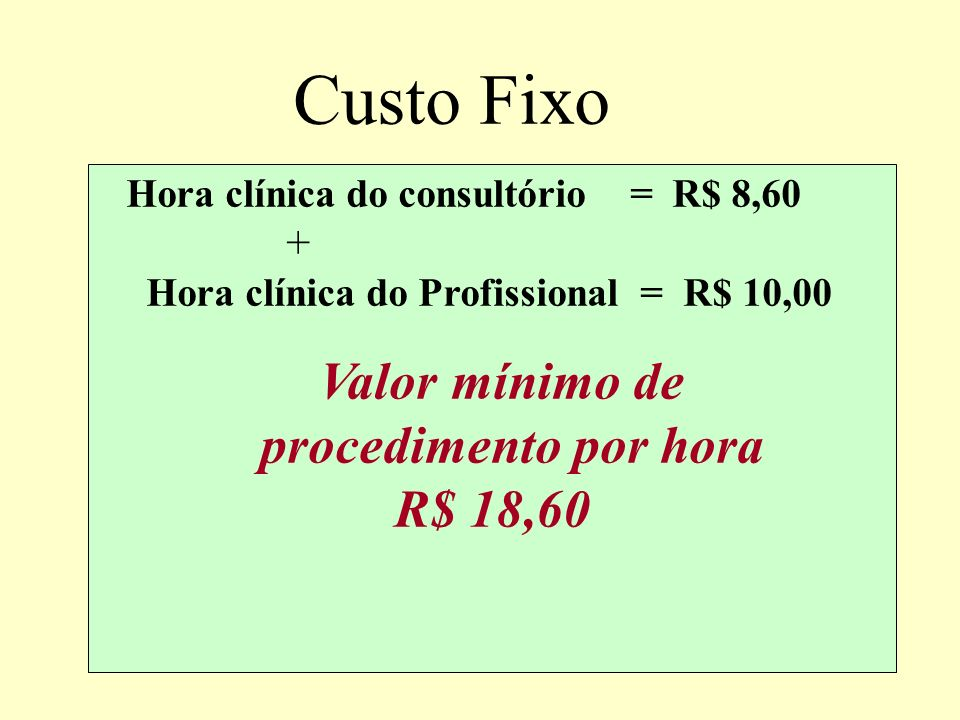 Custo Fixo procedimento por hora R$ 18,60
