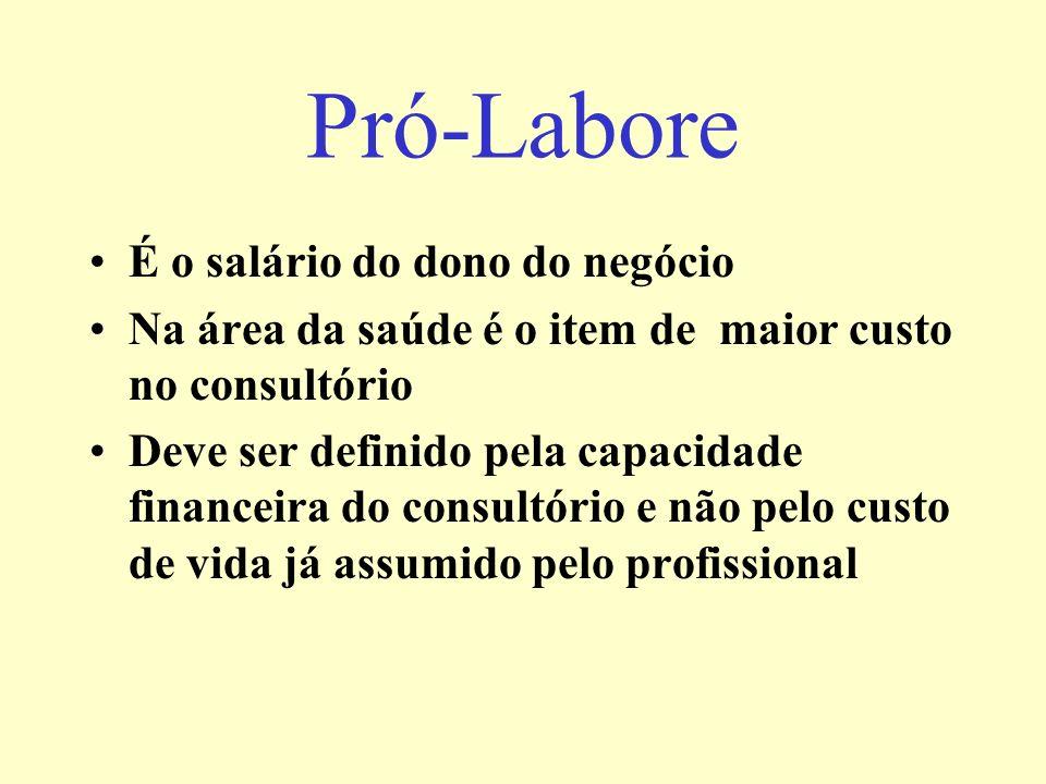 Pró-Labore É o salário do dono do negócio