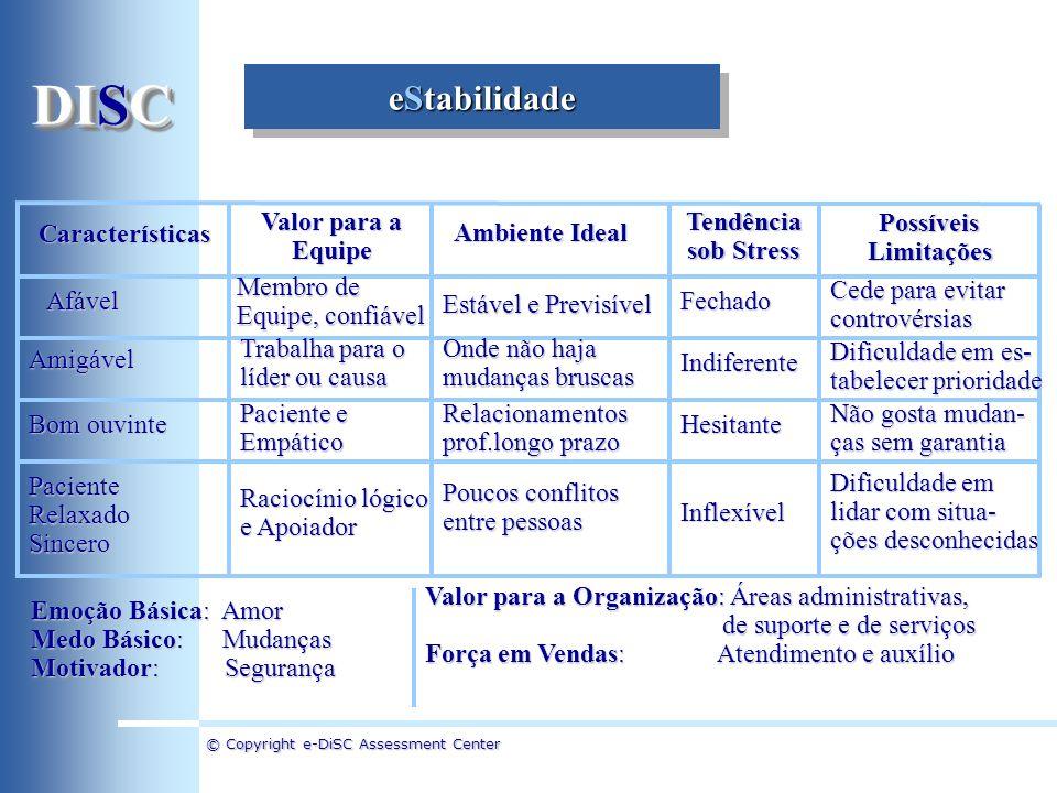 DISC eStabilidade Características Valor para a Equipe Ambiente Ideal