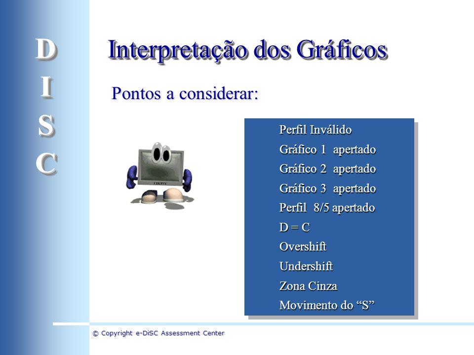 D I S C Interpretação dos Gráficos Pontos a considerar: