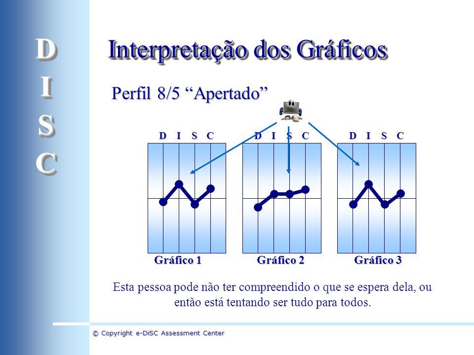 D I S C Interpretação dos Gráficos Perfil 8/5 Apertado