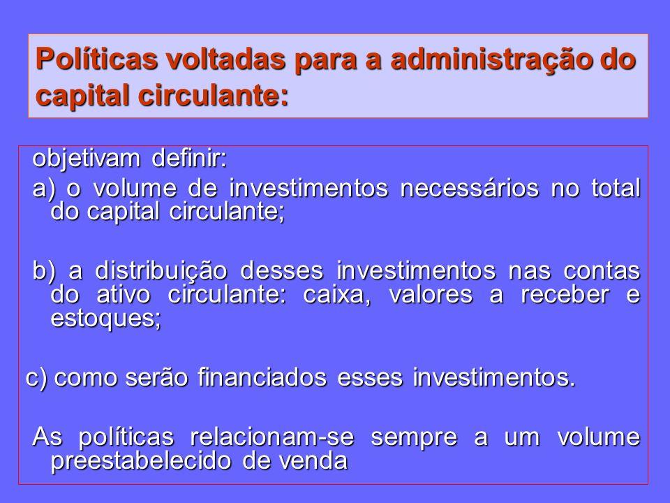 Políticas voltadas para a administração do capital circulante: