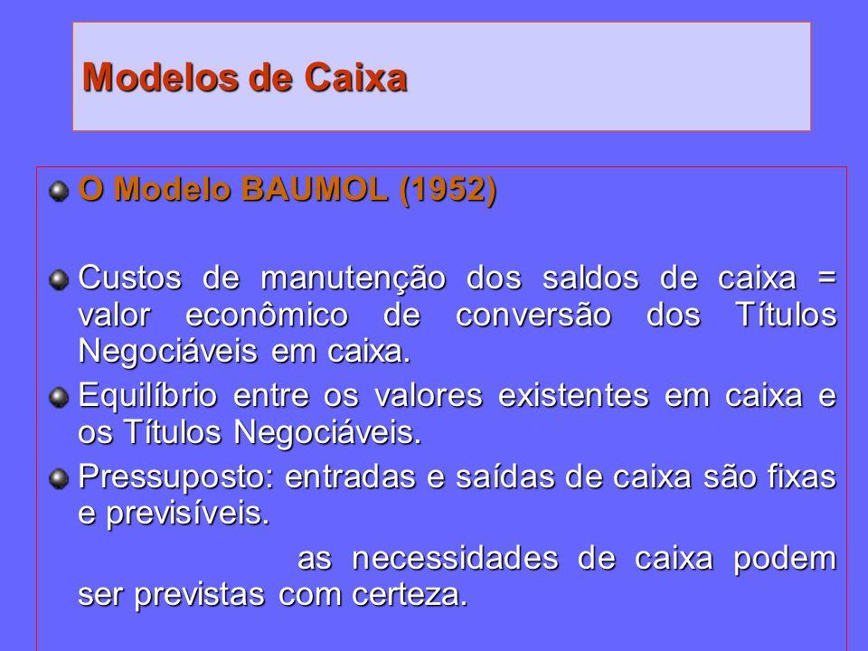 Modelos de Caixa O Modelo BAUMOL (1952)