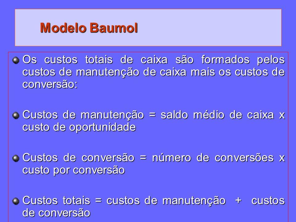 Modelo Baumol Os custos totais de caixa são formados pelos custos de manutenção de caixa mais os custos de conversão:
