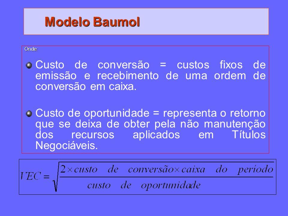 Modelo Baumol Onde: Custo de conversão = custos fixos de emissão e recebimento de uma ordem de conversão em caixa.