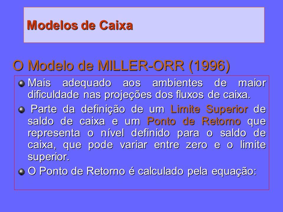 O Modelo de MILLER-ORR (1996)