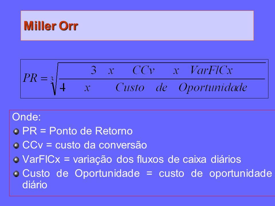 Miller Orr Onde: PR = Ponto de Retorno CCv = custo da conversão