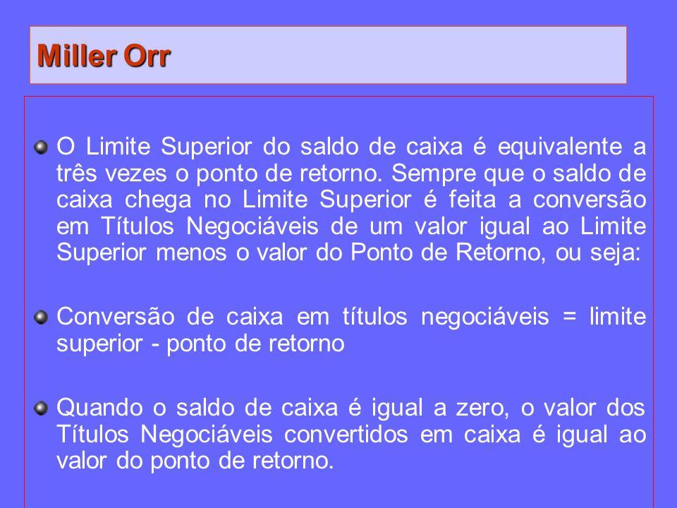 Miller Orr