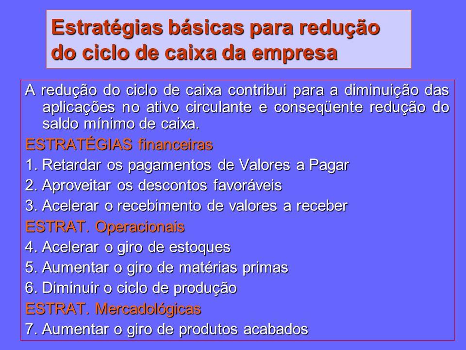Estratégias básicas para redução do ciclo de caixa da empresa
