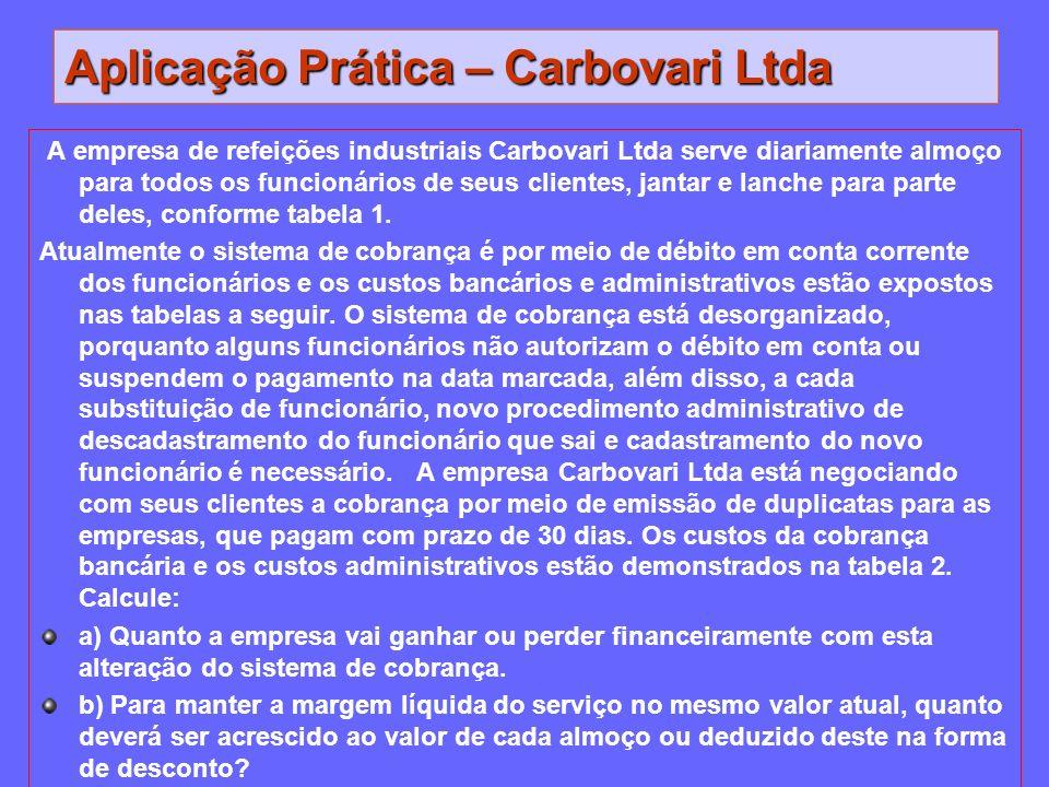 Aplicação Prática – Carbovari Ltda