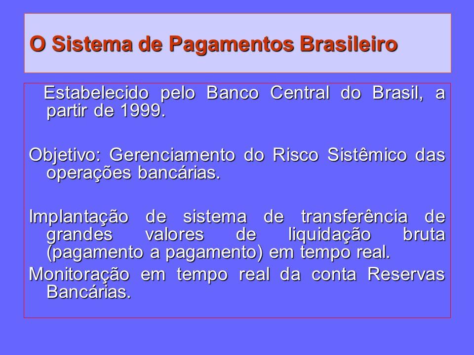 O Sistema de Pagamentos Brasileiro