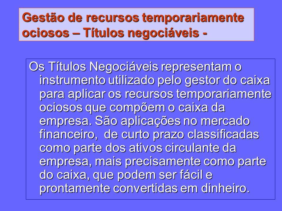 Gestão de recursos temporariamente ociosos – Títulos negociáveis -