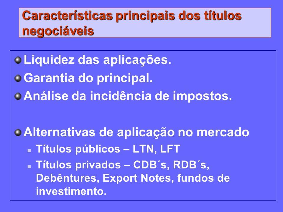 Características principais dos títulos negociáveis