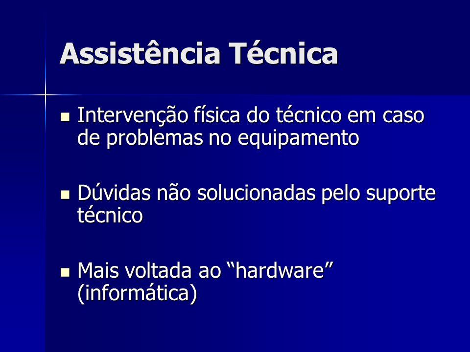 Assistência Técnica Intervenção física do técnico em caso de problemas no equipamento. Dúvidas não solucionadas pelo suporte técnico.