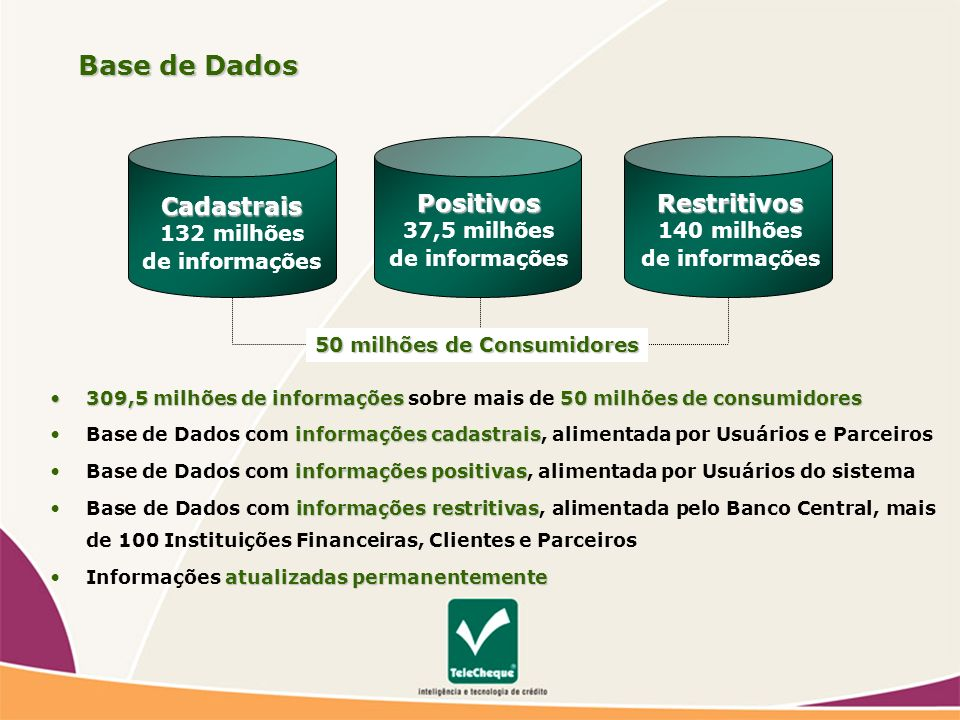 Base de Dados Positivos Restritivos Cadastrais 37,5 milhões