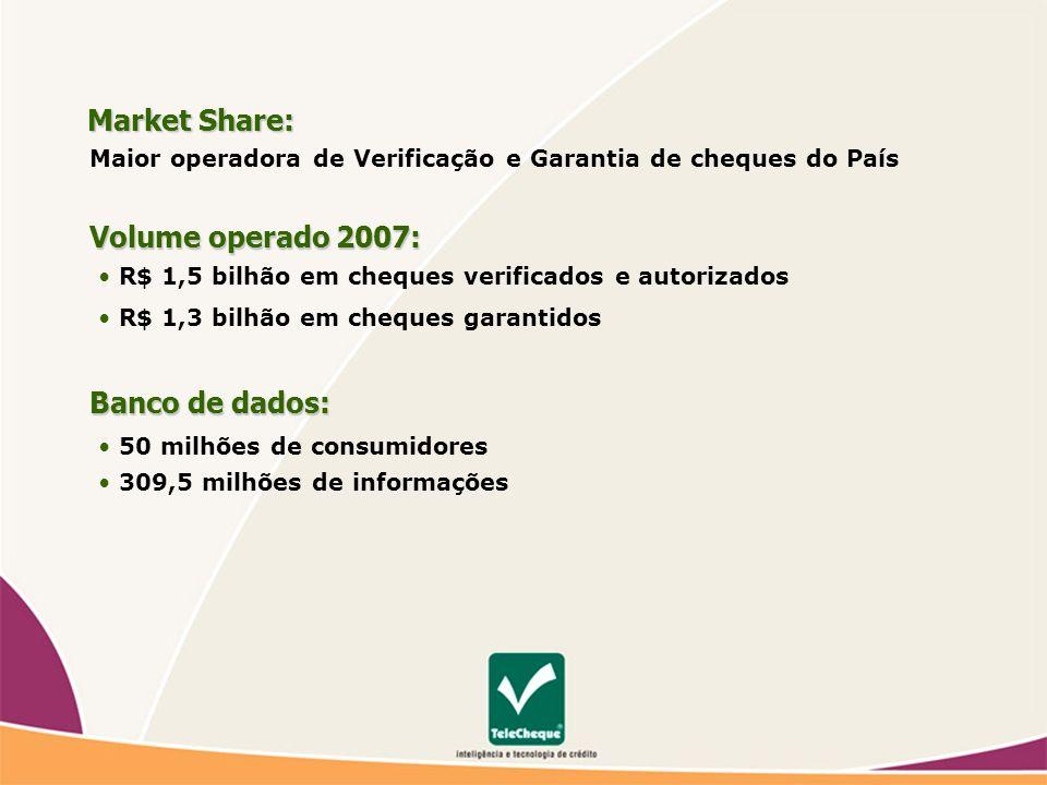Market Share: Volume operado 2007: Banco de dados: