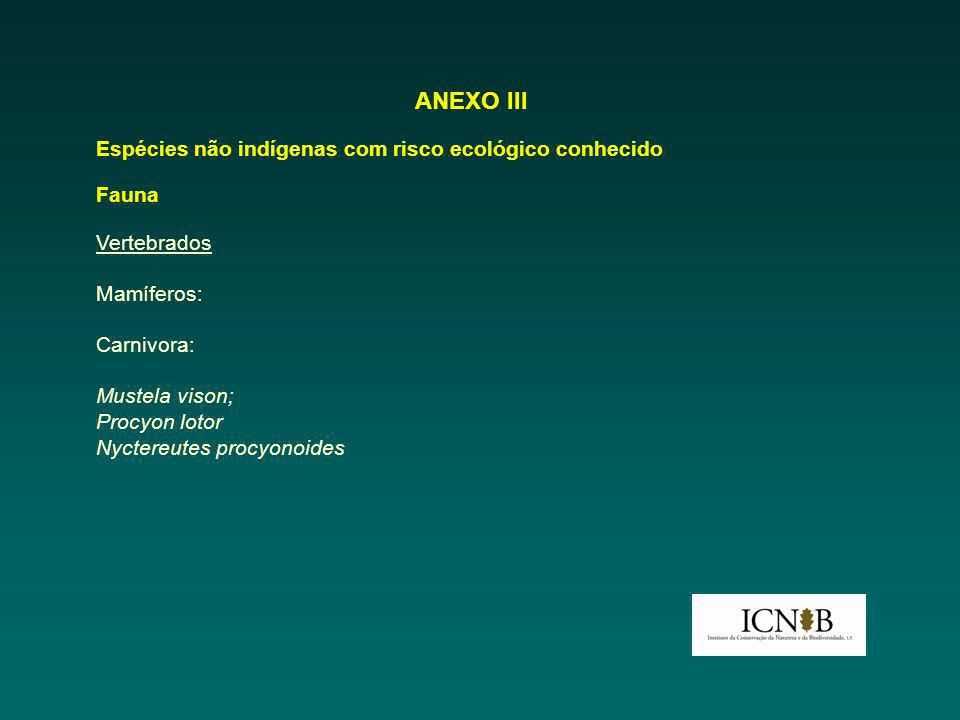 ANEXO III Espécies não indígenas com risco ecológico conhecido Fauna