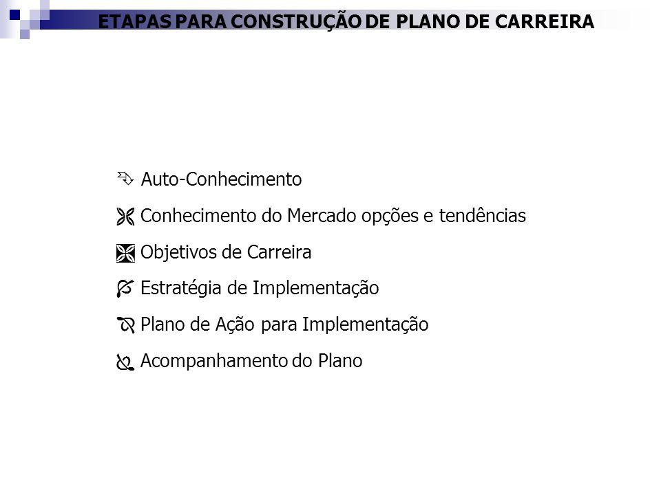 ETAPAS PARA CONSTRUÇÃO DE PLANO DE CARREIRA
