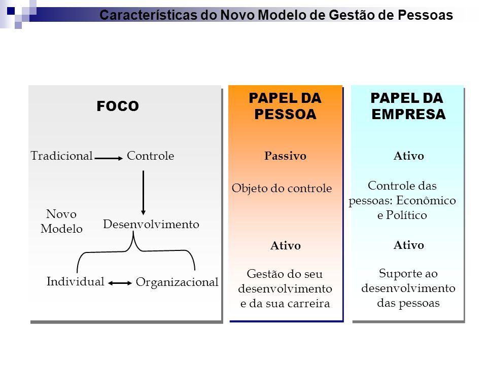 Características do Novo Modelo de Gestão de Pessoas