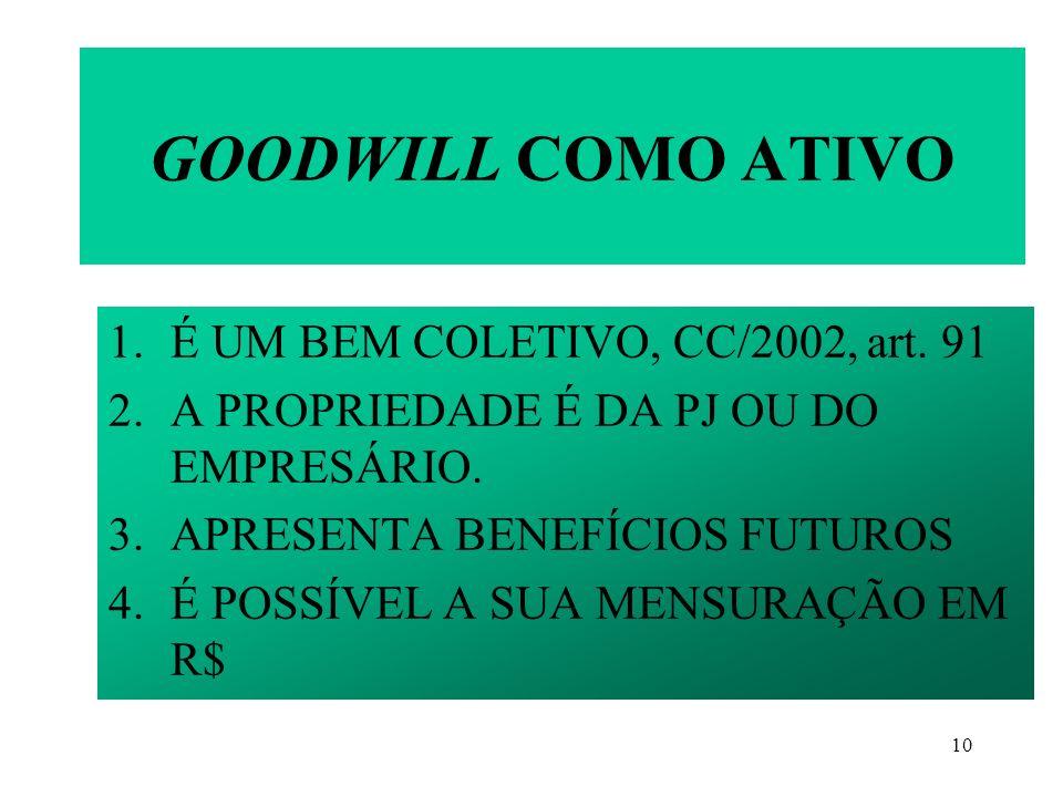 GOODWILL COMO ATIVO É UM BEM COLETIVO, CC/2002, art. 91