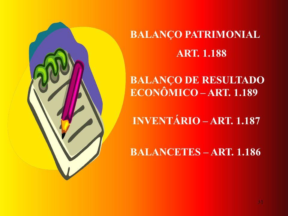 BALANÇO PATRIMONIAL ART. 1.188. BALANÇO DE RESULTADO ECONÔMICO – ART. 1.189. INVENTÁRIO – ART. 1.187.