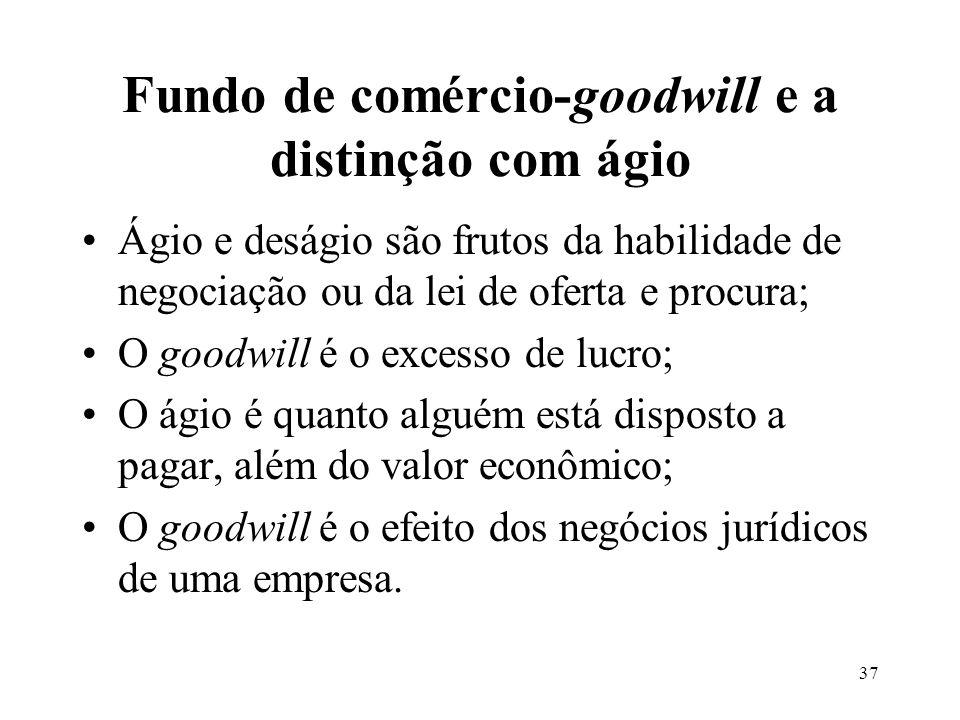 Fundo de comércio-goodwill e a distinção com ágio