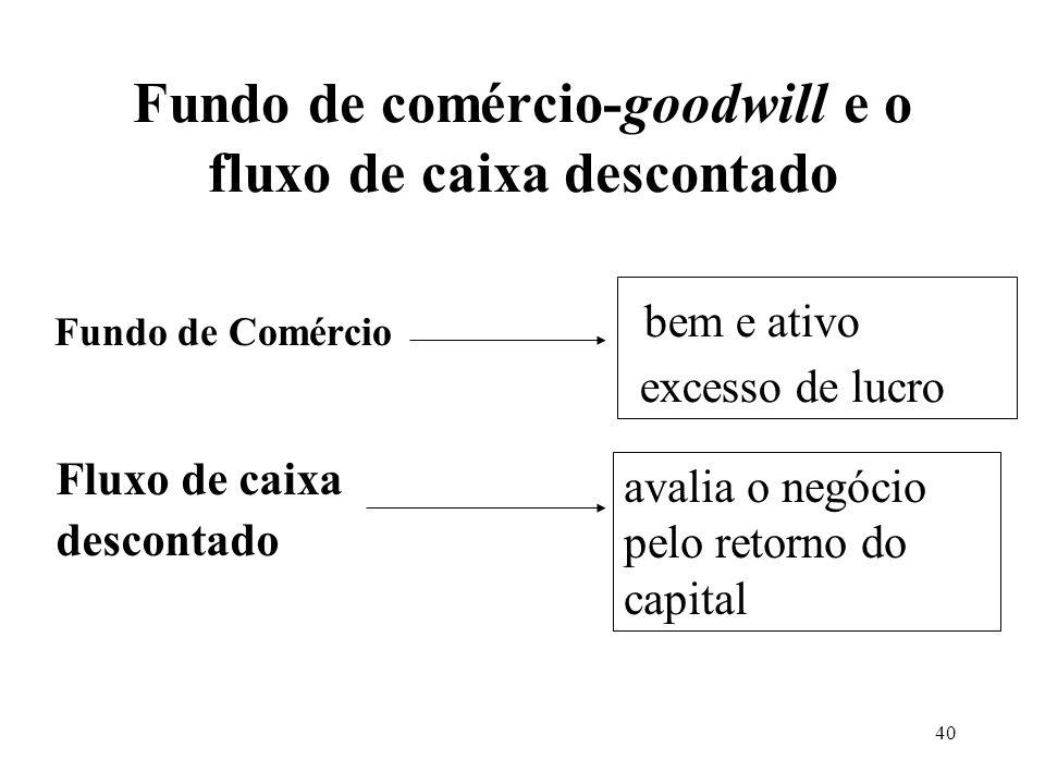 Fundo de comércio-goodwill e o fluxo de caixa descontado