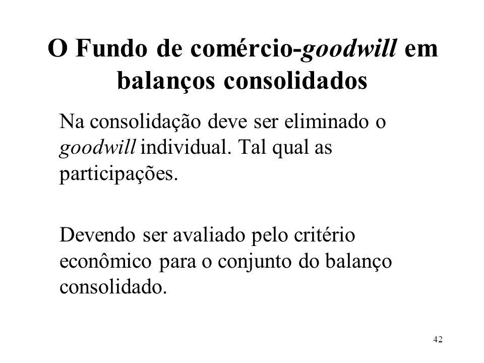 O Fundo de comércio-goodwill em balanços consolidados