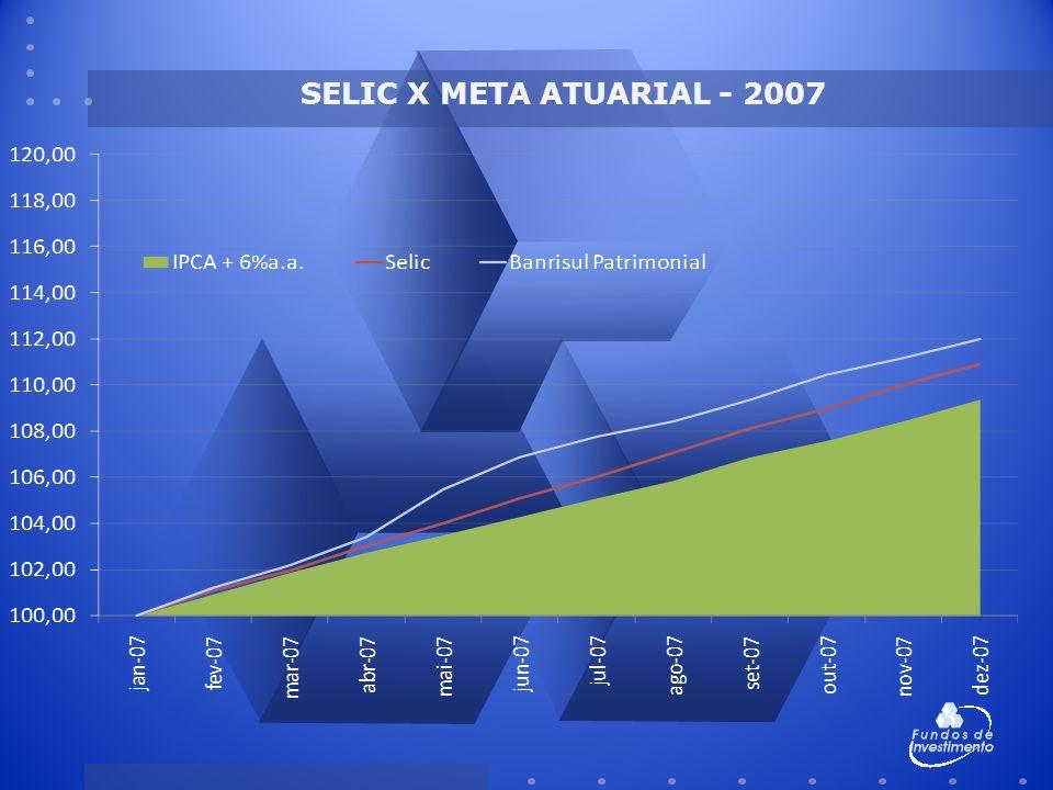 SELIC X META ATUARIAL - 2007