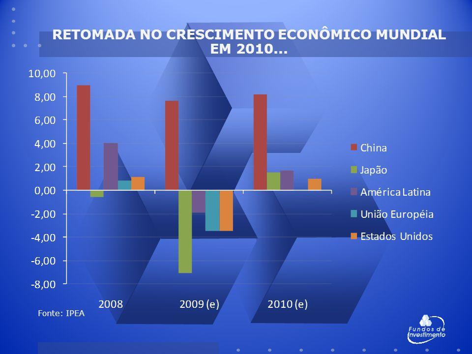 RETOMADA NO CRESCIMENTO ECONÔMICO MUNDIAL EM 2010...
