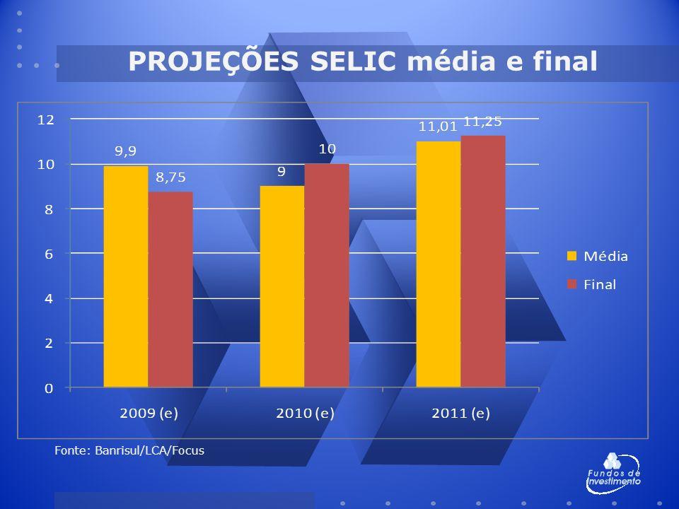 PROJEÇÕES SELIC média e final