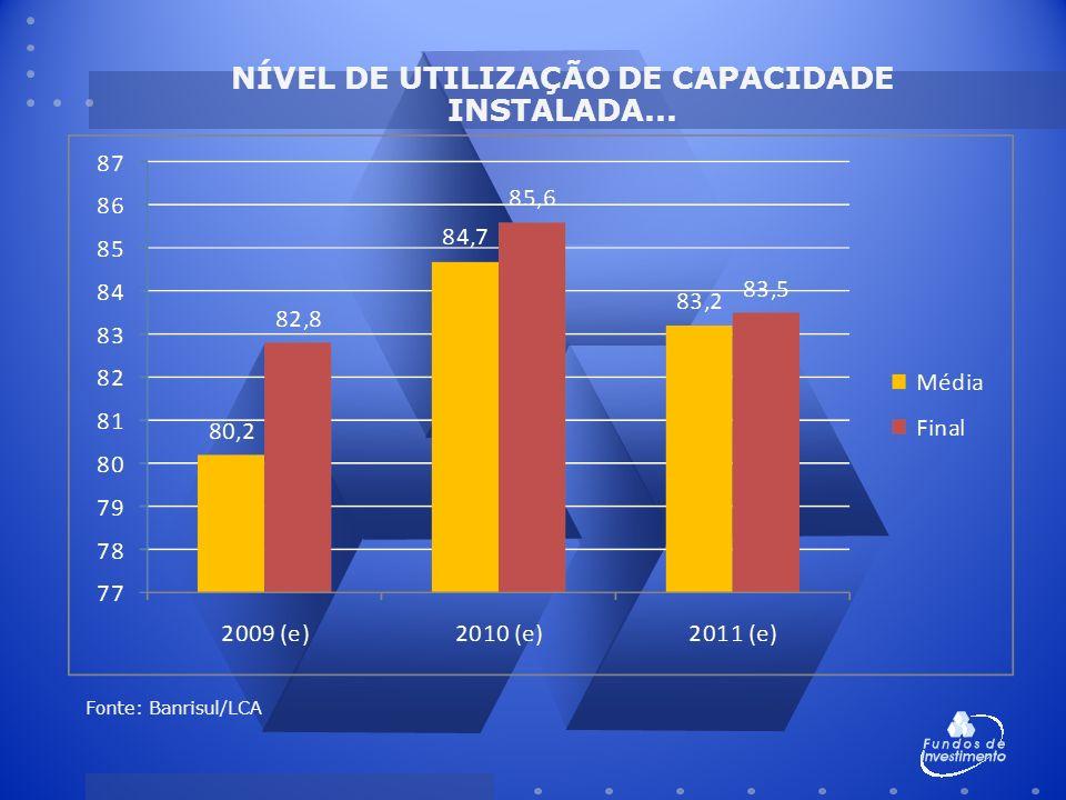 NÍVEL DE UTILIZAÇÃO DE CAPACIDADE INSTALADA...