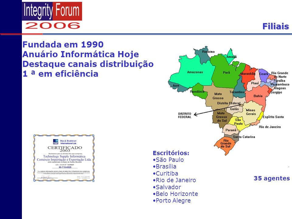Anuário Informática Hoje Destaque canais distribuição