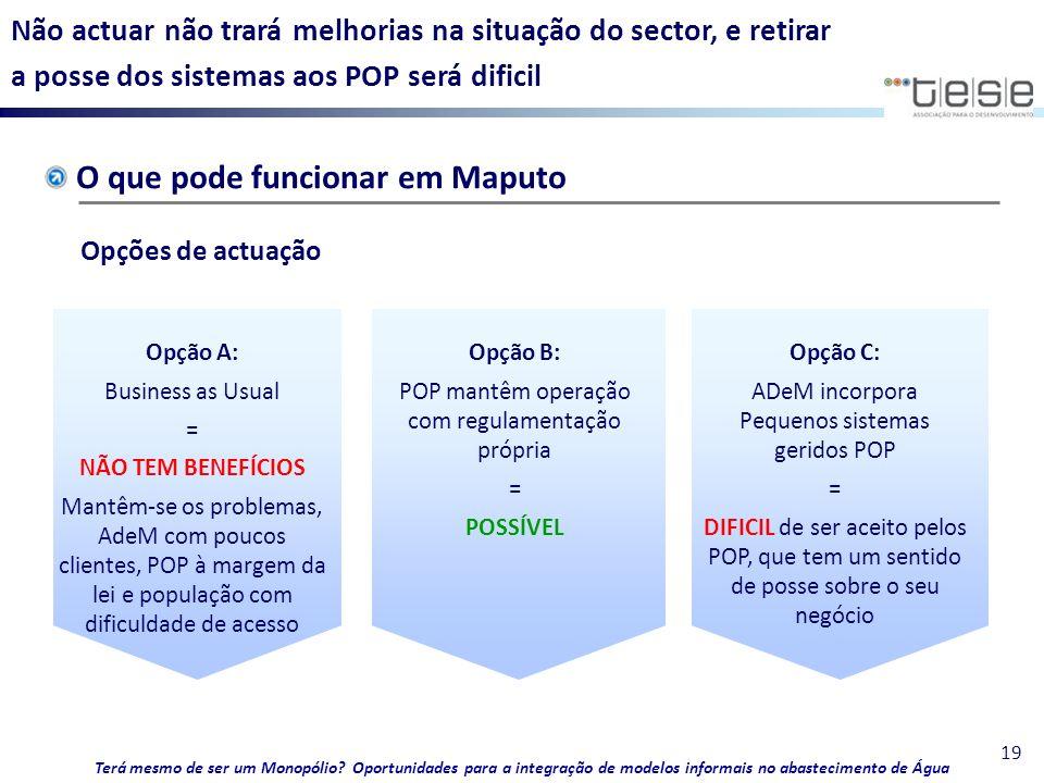 O que pode funcionar em Maputo