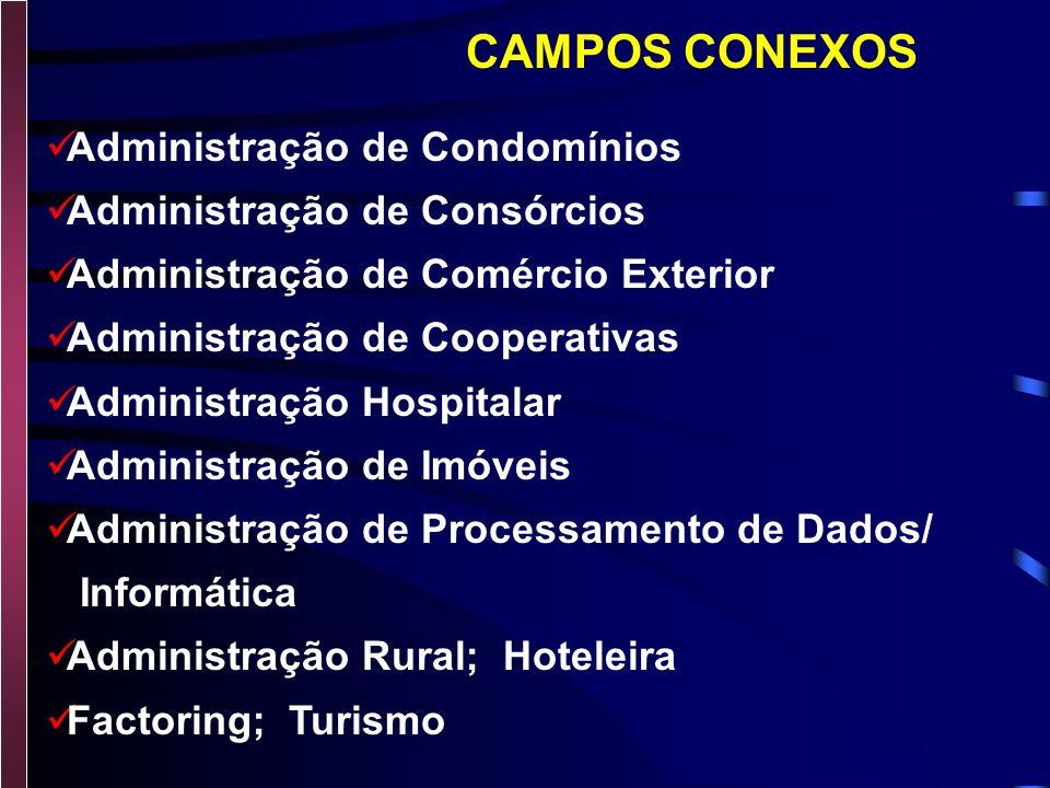 CAMPOS CONEXOS Administração de Condomínios