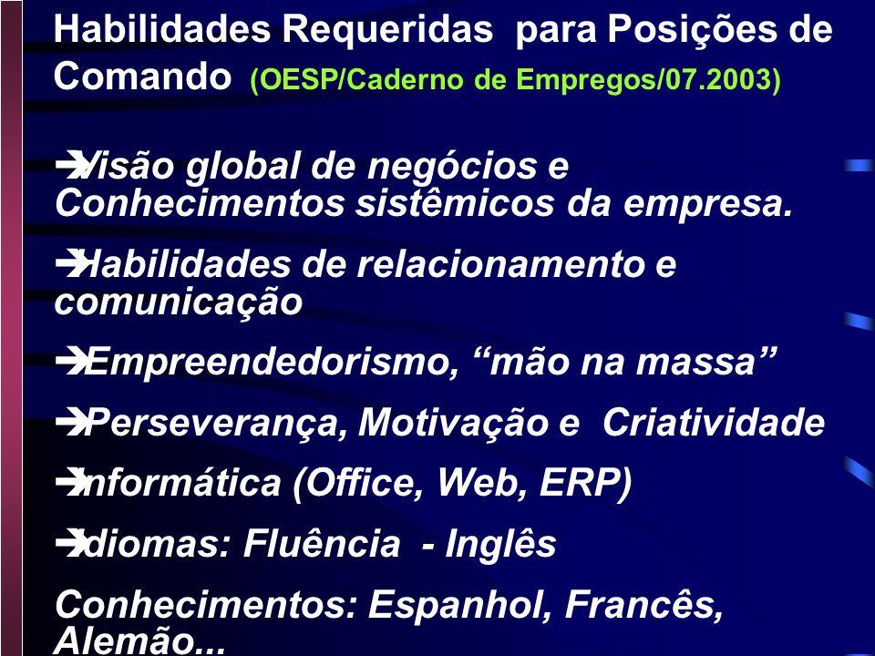 Habilidades Requeridas para Posições de Comando (OESP/Caderno de Empregos/07.2003)