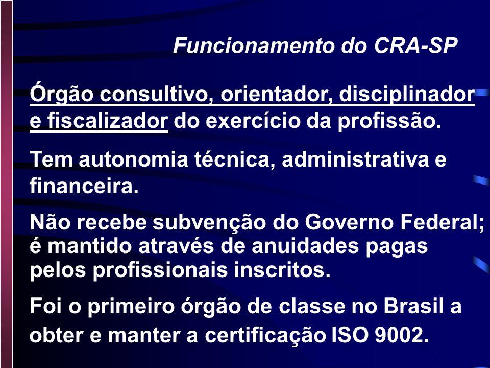 Funcionamento do CRA-SP