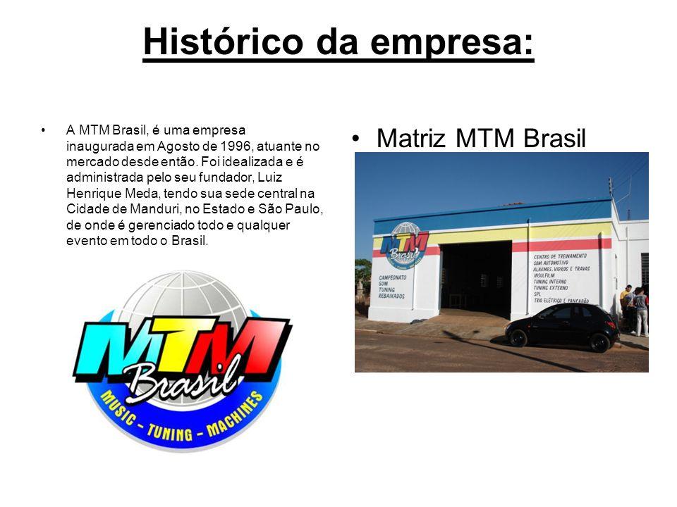 Histórico da empresa: Matriz MTM Brasil