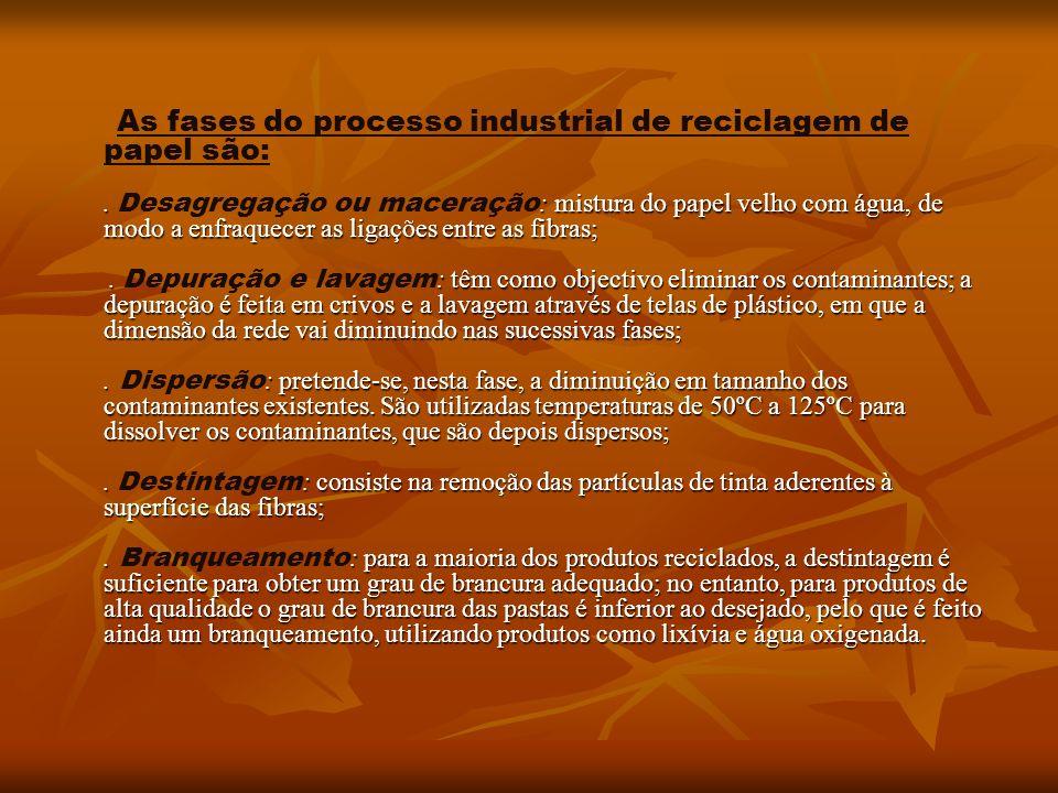 As fases do processo industrial de reciclagem de papel são: