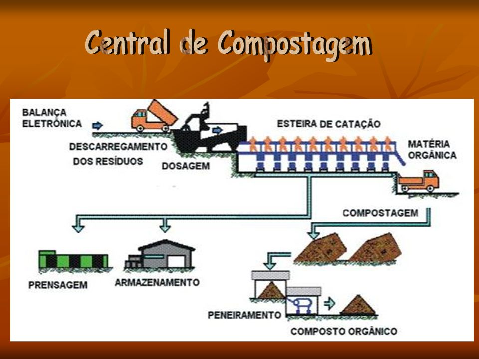 Central de Compostagem