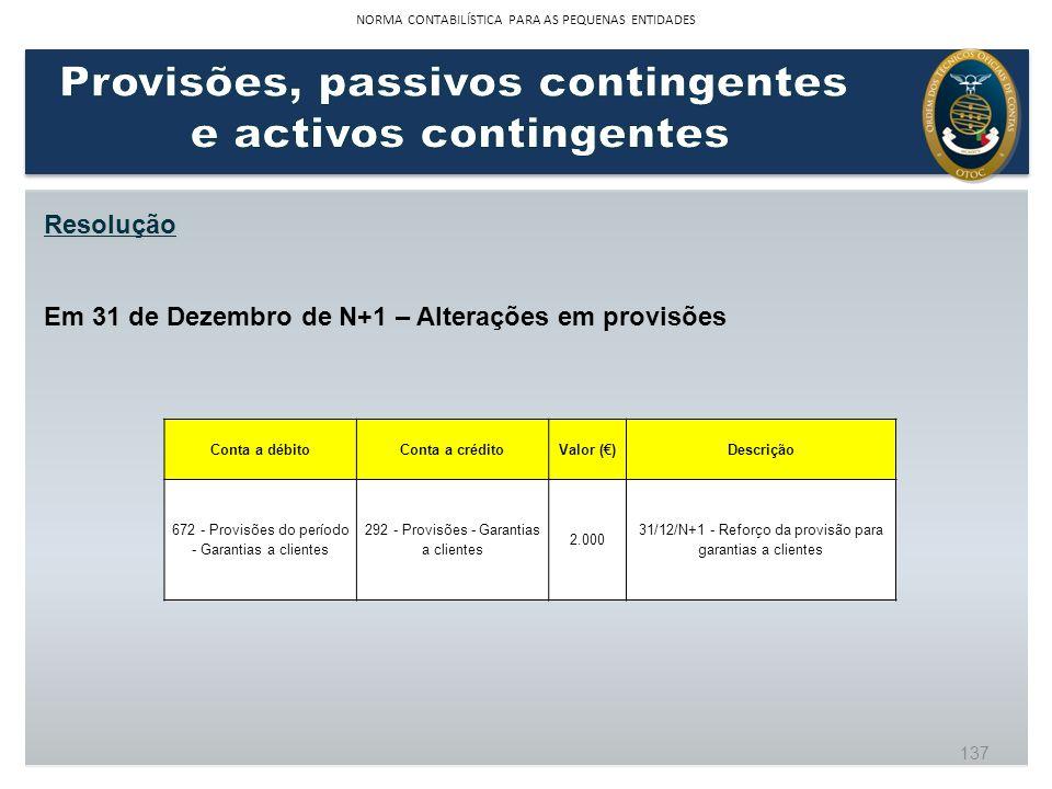 Provisões, passivos contingentes e activos contingentes