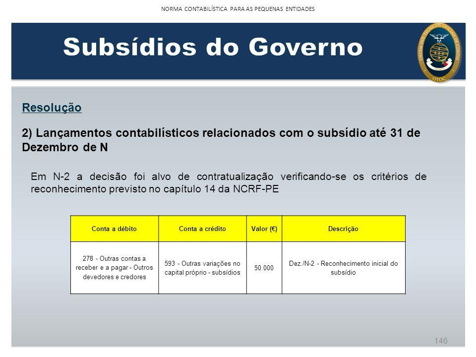 Subsídios do Governo Resolução