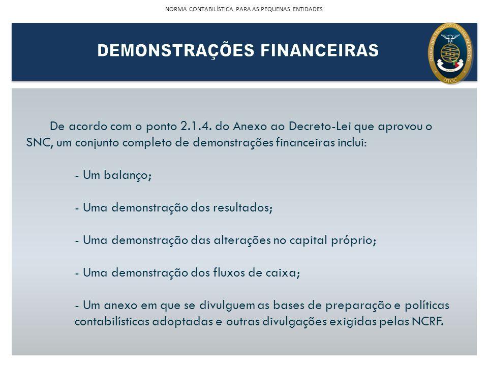 DEMONSTRAÇÕES FINANCEIRAS