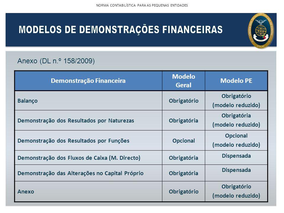 MODELOS DE DEMONSTRAÇÕES FINANCEIRAS Demonstração Financeira