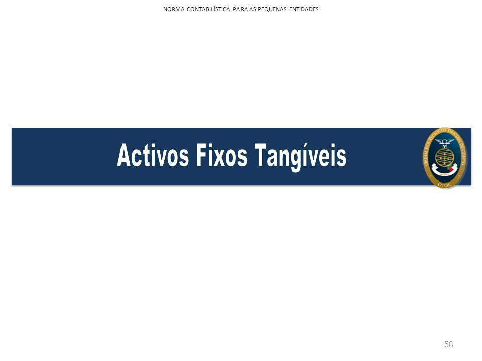 Activos Fixos Tangíveis