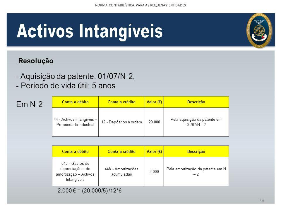 Activos Intangíveis - Aquisição da patente: 01/07/N-2;