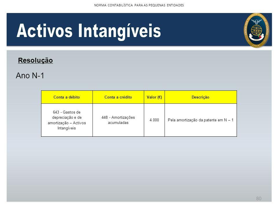 Activos Intangíveis Ano N-1 Resolução