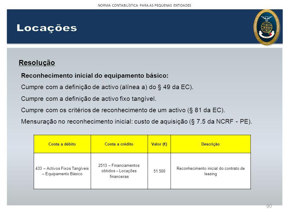 Locações Resolução Reconhecimento inicial do equipamento básico: