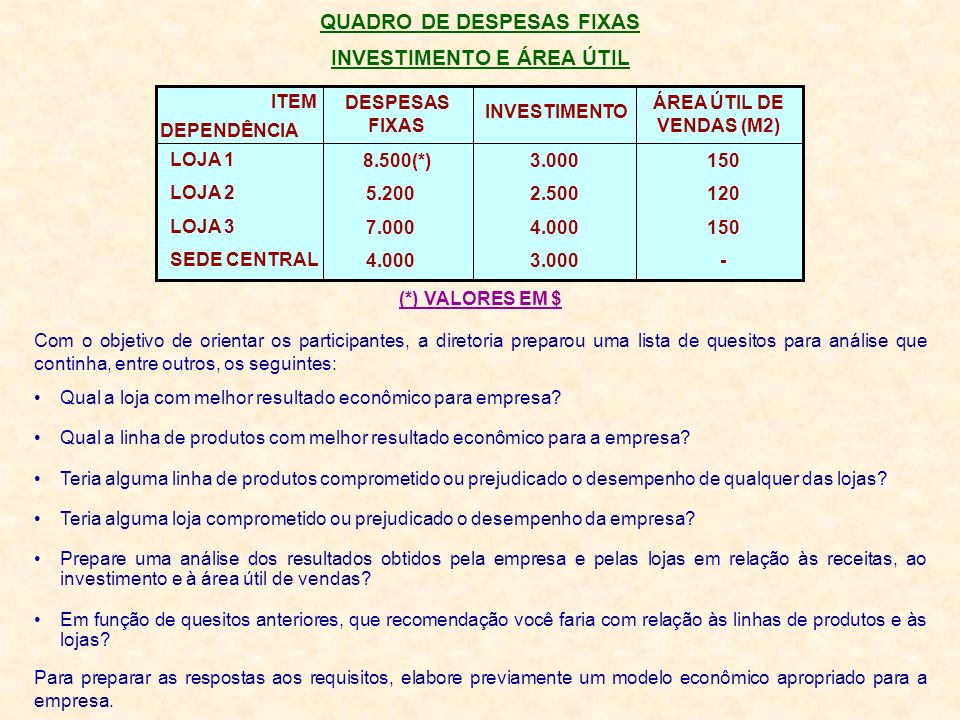 QUADRO DE DESPESAS FIXAS INVESTIMENTO E ÁREA ÚTIL